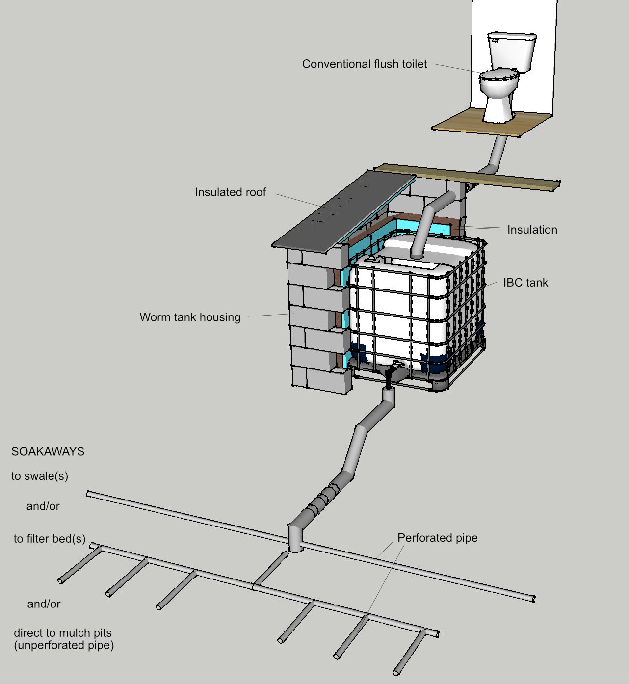 Vermicomposting toilet system schematic