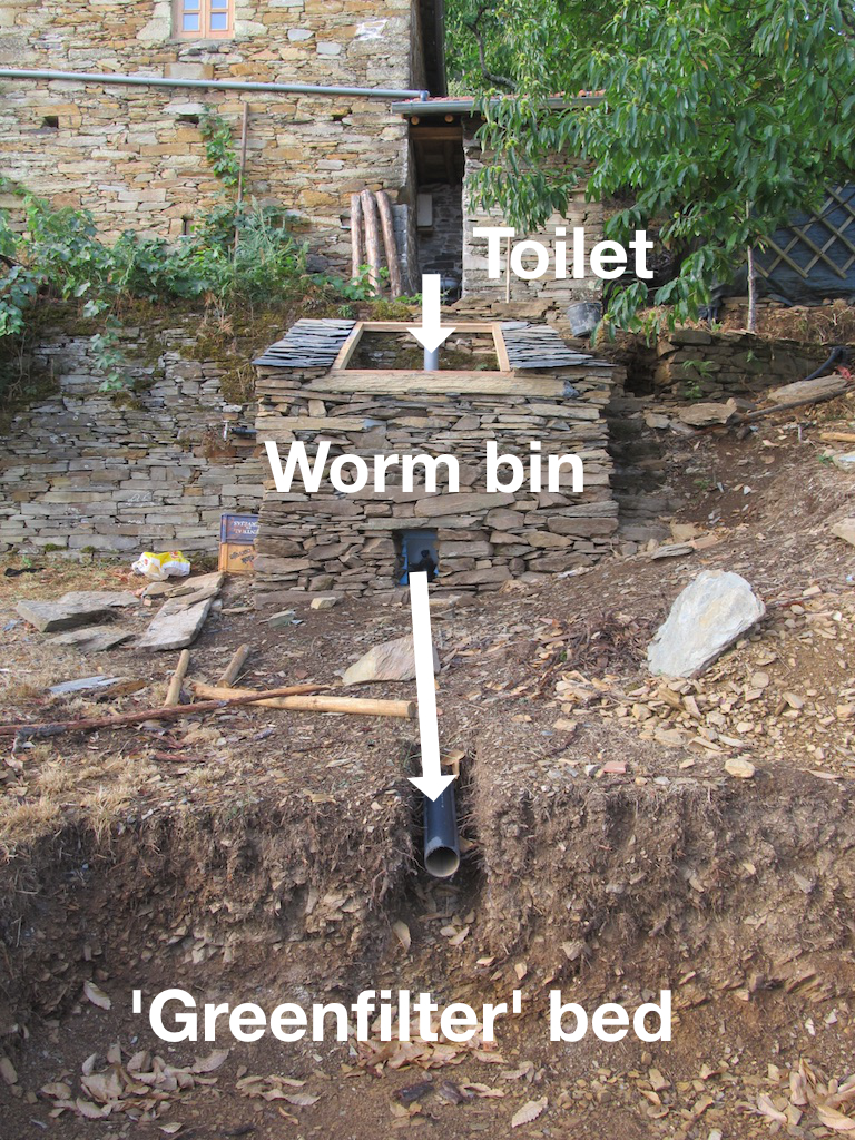 Layout of the vermicomposting flush toilet system at Quinta do Vale