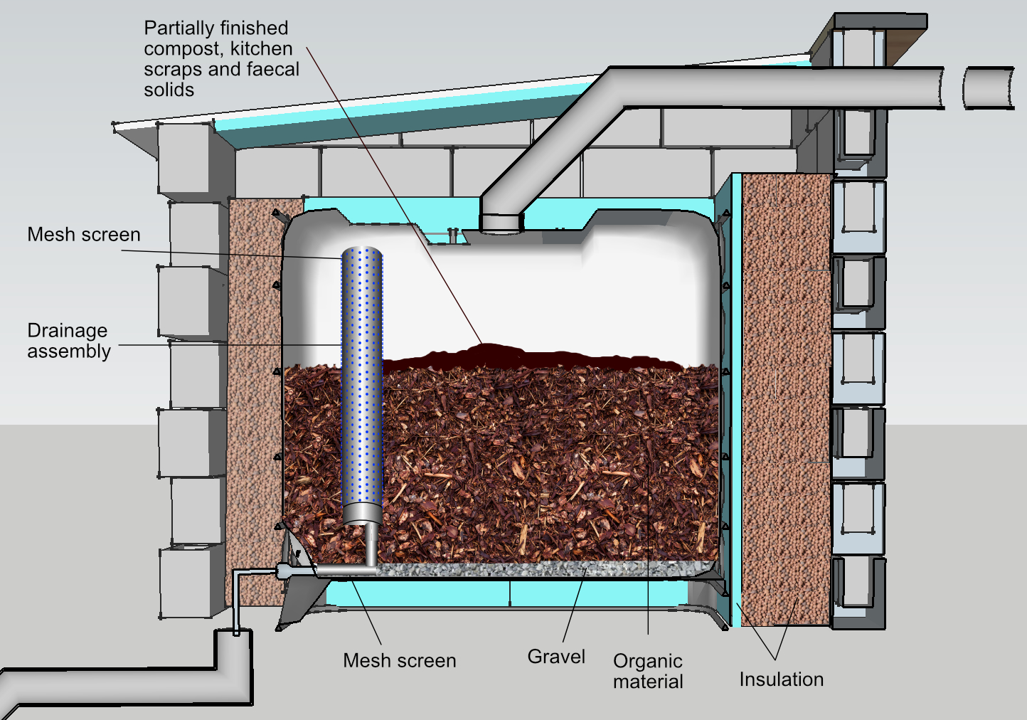 Section through vermicomposting toilet worm tank